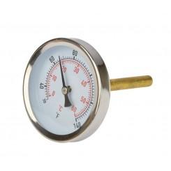 Fast Ferment termometer