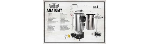 Grainfather accessories